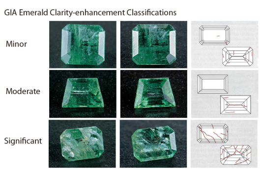 Clarity enhancement as classified by GIA.  These images were taken from the report issued Gems & Gemology Winter 1999 issues.  (Photos were taken by Maha Tannous)